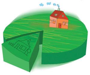 Документы необходимые для наследства земельного участка