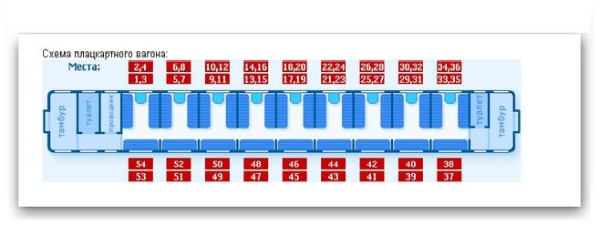 Схема расположения мест в плацкартном вагоне РЖД